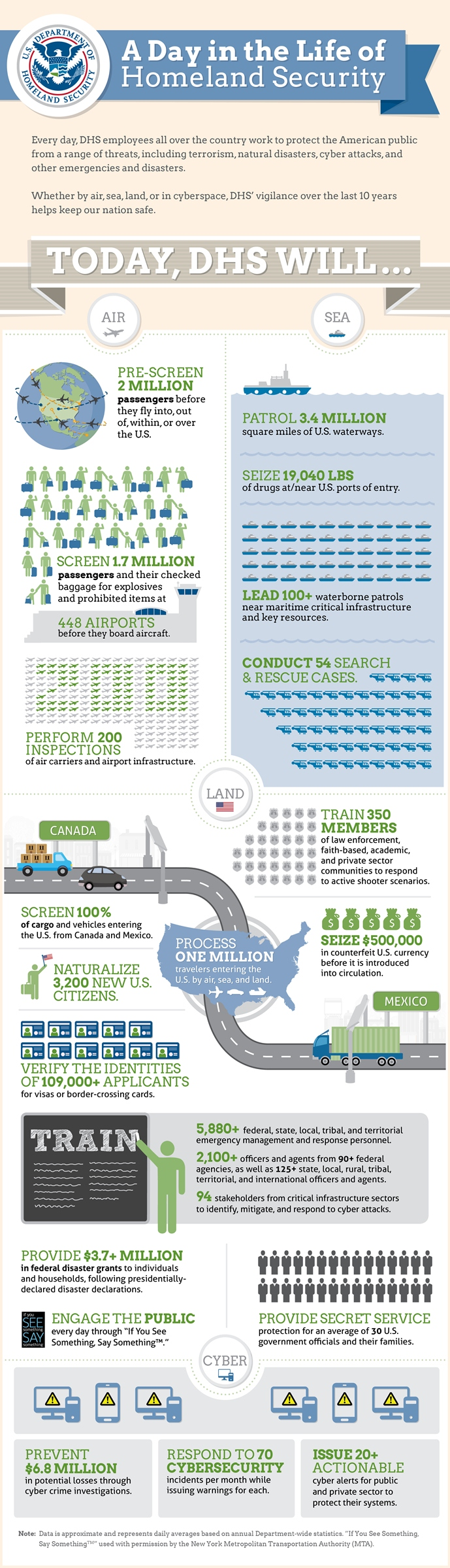 DHS_Infographic_689