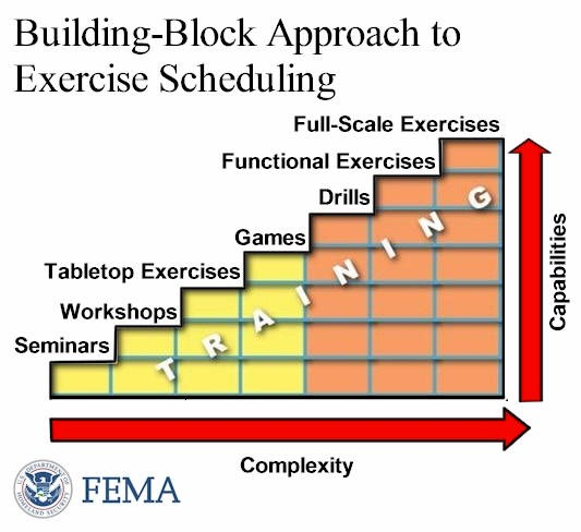 fema-building-block